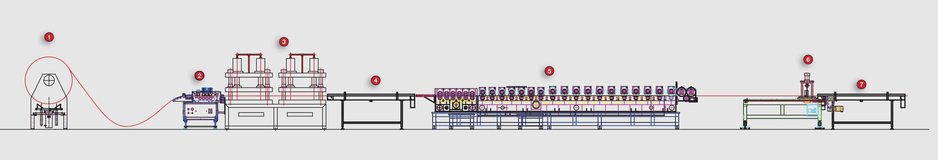 Doner-kaldirma-metal-kapi-kapi-cerceveleri-kapi-uretimi-hatti-sema
