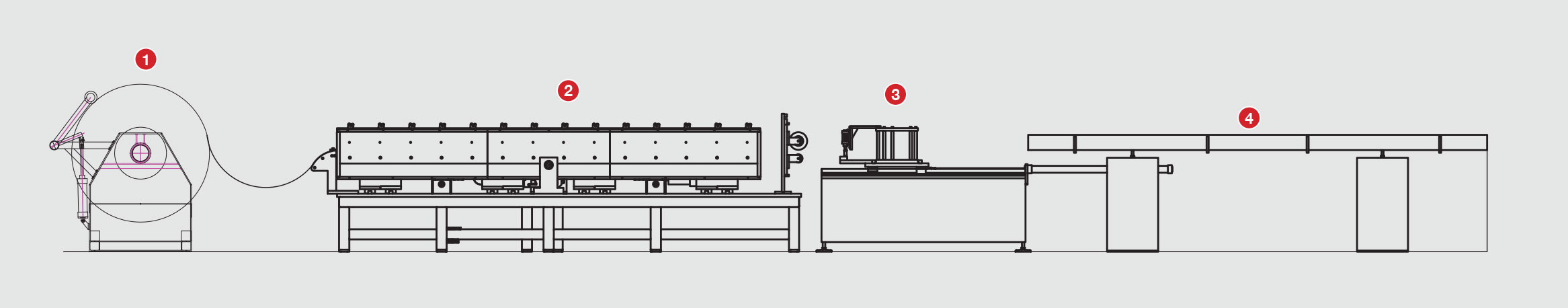 PVC-uretim-hatti-pencere-alcipan-tavan-Profil-profiller-sema
